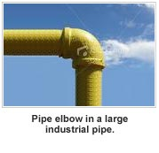 Applications of different pipe fittings