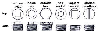 types of pipe fittings and its uses pdf