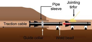 Pipe Sleeves